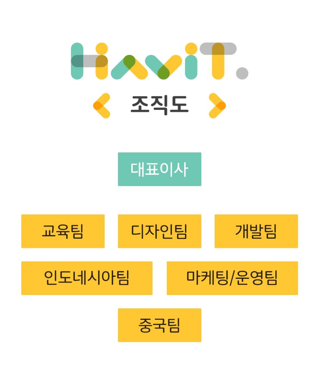 About havit 04 eluhxn